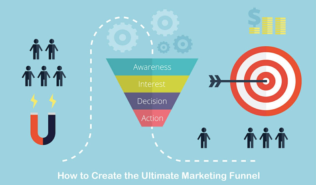 Developing Sales Funnel for Your Business: How to Do It Right
